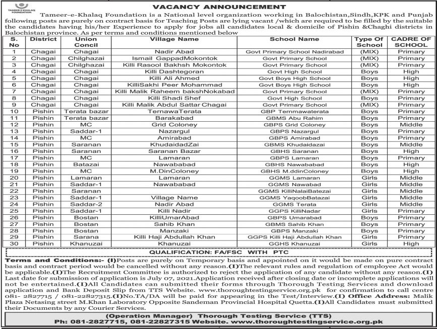 Teaching Jobs TTS 2021 at Tameer-e-Kahlaq Foundation Balochistan