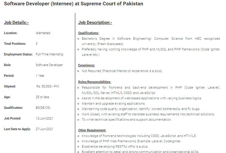 Supreme Court of Pakistan Jobs 2021-Technical Internship Program 2021