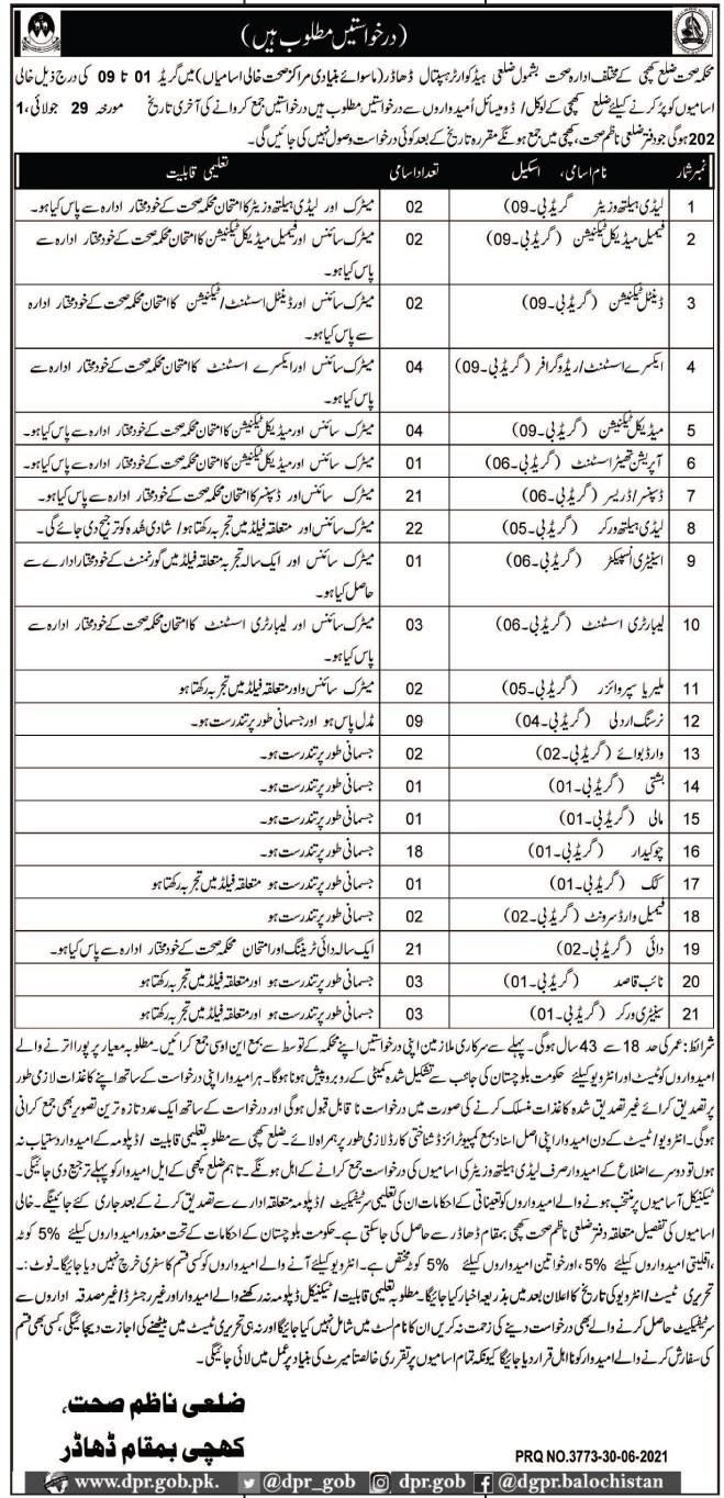 Balochistan Health Department Kachhi Medical Staff Latest Jobs 2021