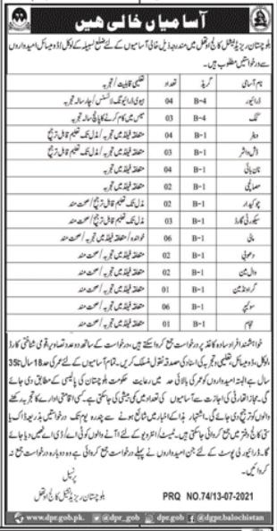 Balochistan Residential College Uthal Lasbela Jobs 2021