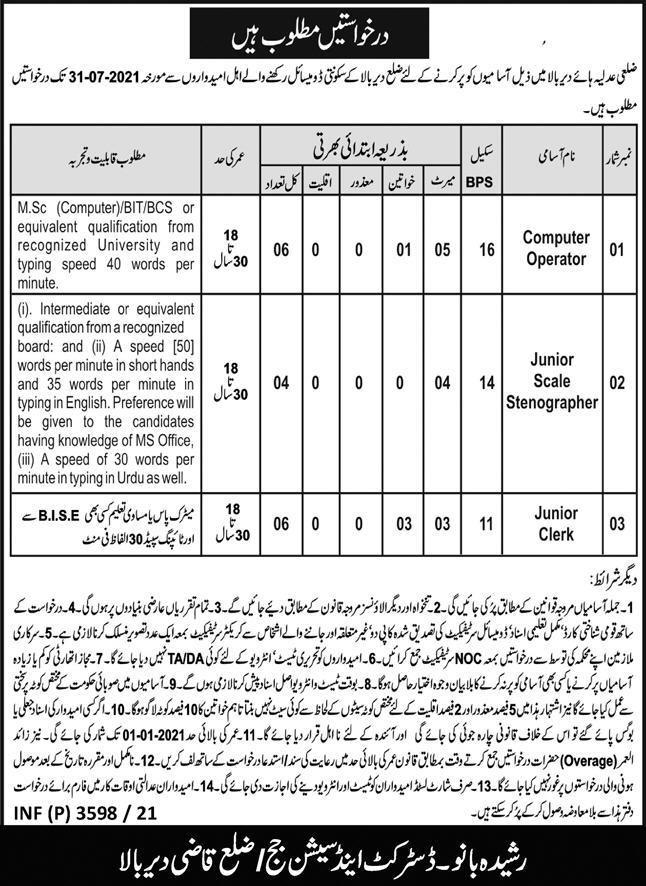 District & Session Courts Upper Dir KPK Jobs 2021 Download Form