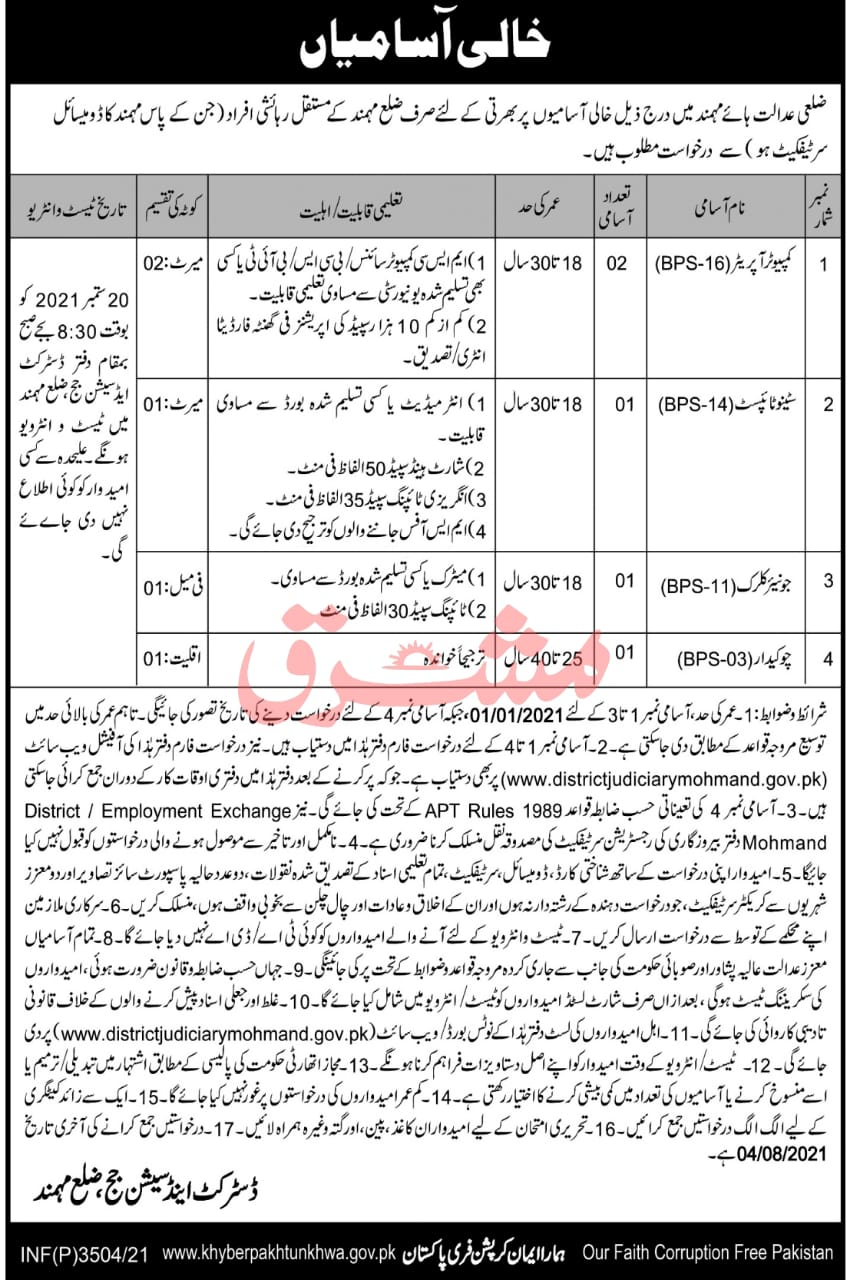 District and Session Court Mohmand KPK Jobs 2021 Download Form