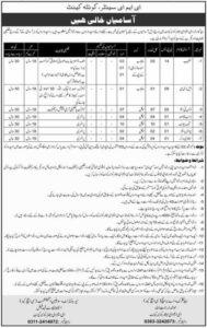 EMC Centre Quetta Cantt Jobs 2021 for LDC, STM, Naib Qasid