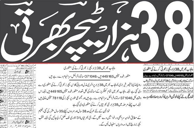 Punjab Educators Teachers Jobs