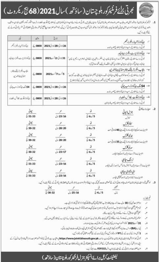 Frontier Corps FC Balochistan South 68 Batch Recruit 2021 for Clerk, Sipahi