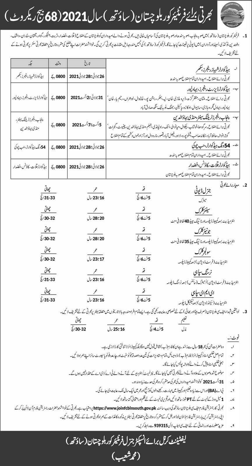 Frontier Corps FC Balochistan South Jobs 2021 Download Application Form