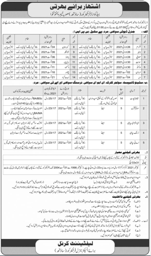 Head Quarter Frontier Corps FC South Jobs 2021  Apply Now