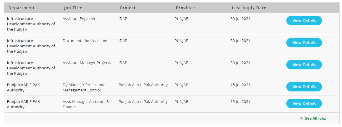 Infrastructure Development Authority Lahore Punjab Jobs 2021 Apply Online