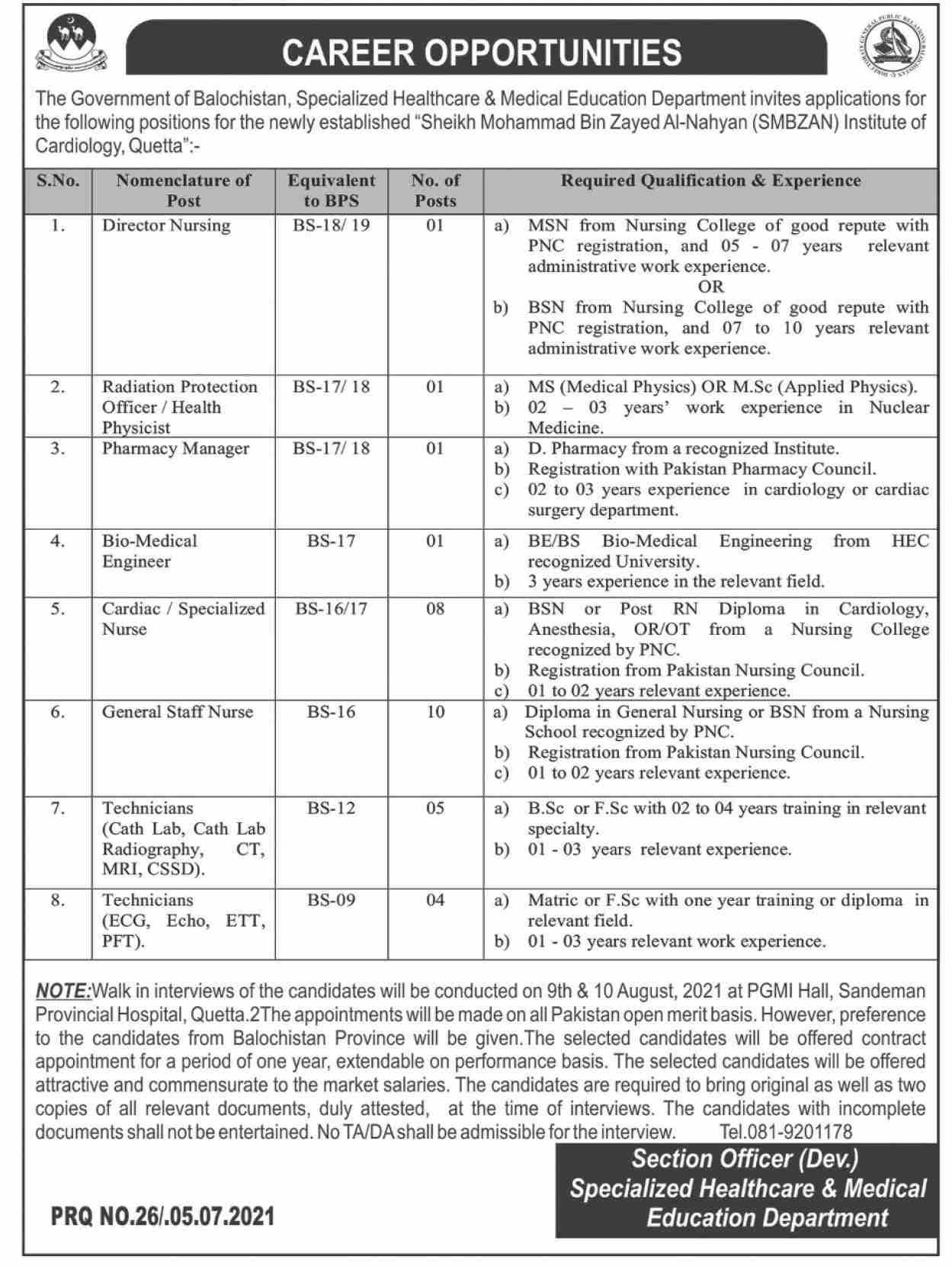 Institute of Cardiology Quetta Baluchistan Jobs 2021  SMBZAN Advertisement