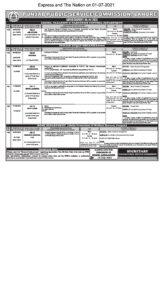 PPSC Advertisement in PDF Advt No.19 2021 pdf