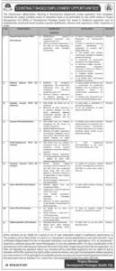 Planning and Development Department Balochistan Jobs June 2021