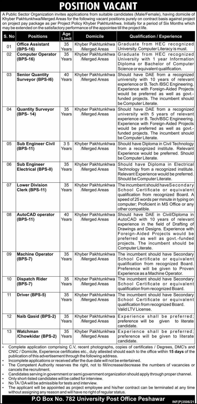 Public Sector Organization Peshawar Jobs 2021  PO Box 782