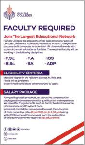 Punjab College Jobs 2021 for Lecturer, Professors
