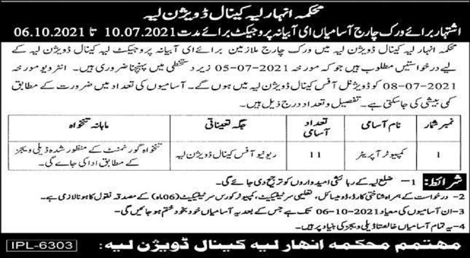 Punjab Irrigation Department Jobs 2021 for Computer Operator