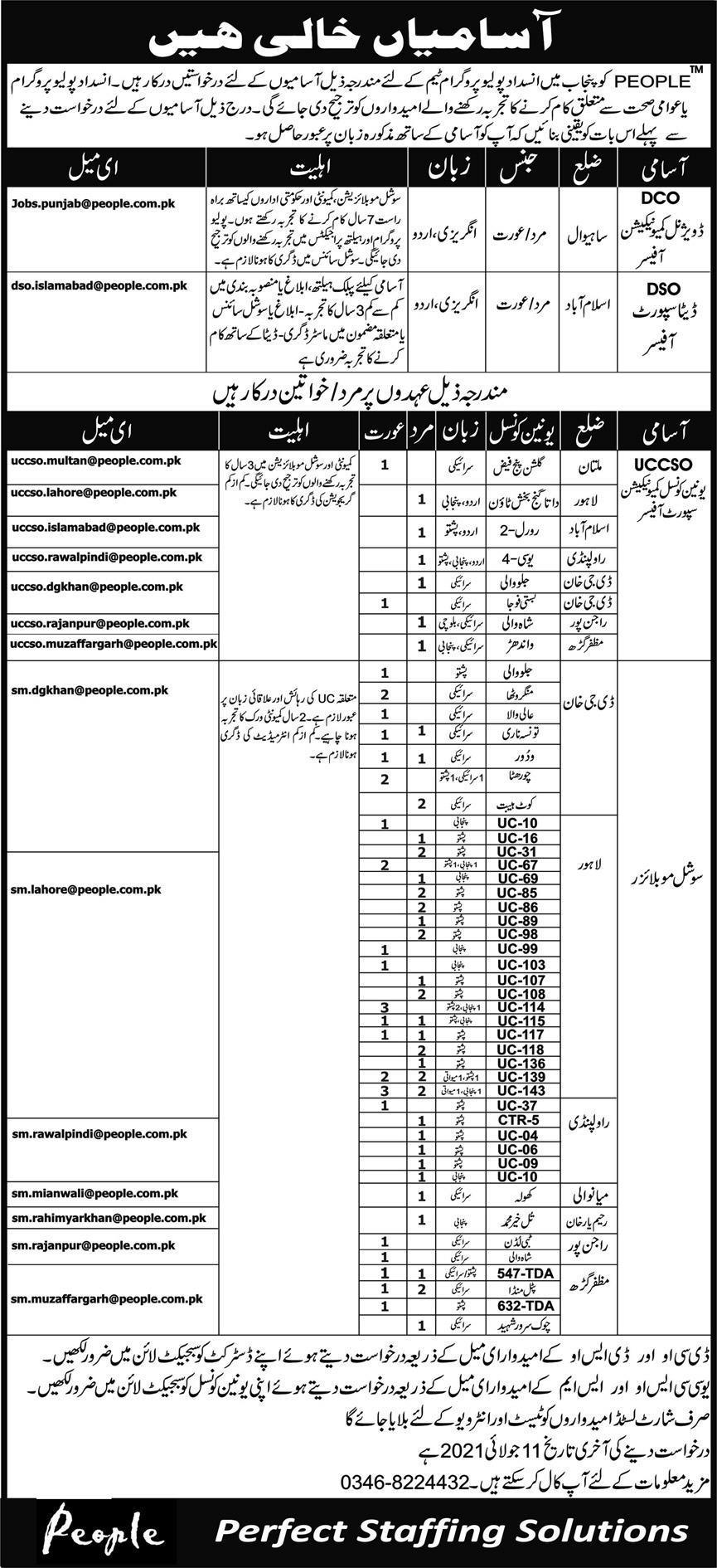 Punjab Polio Program Jobs 2021 in Pakistan
