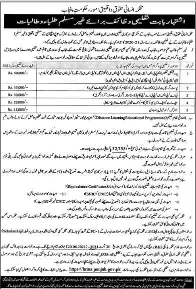 Scholarships for Minority Students in Punjab 2021, Download Application Form