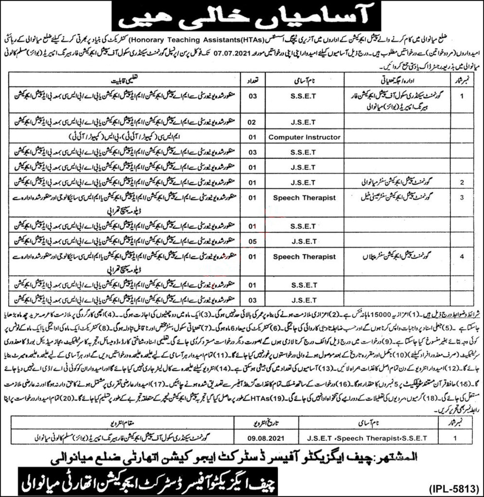 Special Education Department Mianwali Teaching Jobs 2021